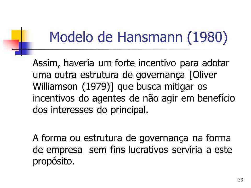 30 Modelo de Hansmann (1980) Assim, haveria um forte incentivo para adotar uma outra estrutura de governança [Oliver Williamson (1979)] que busca miti
