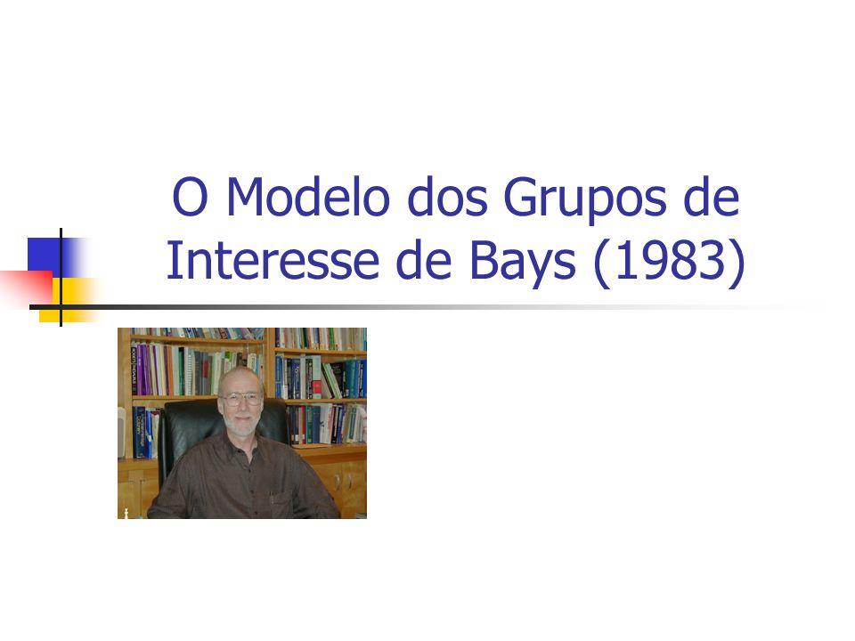 O Modelo dos Grupos de Interesse de Bays (1983)