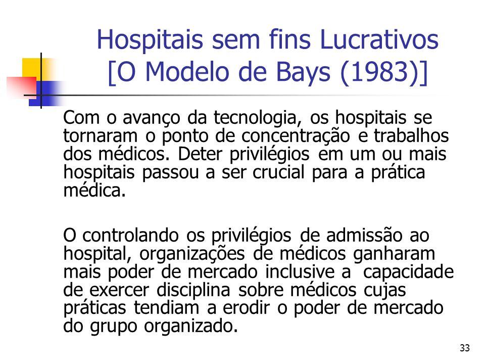 33 Hospitais sem fins Lucrativos [O Modelo de Bays (1983)] Com o avanço da tecnologia, os hospitais se tornaram o ponto de concentração e trabalhos do