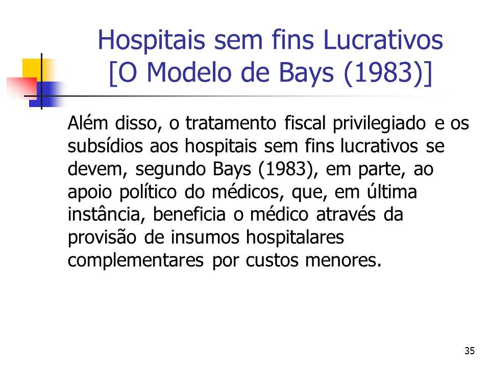 35 Hospitais sem fins Lucrativos [O Modelo de Bays (1983)] Além disso, o tratamento fiscal privilegiado e os subsídios aos hospitais sem fins lucrativ
