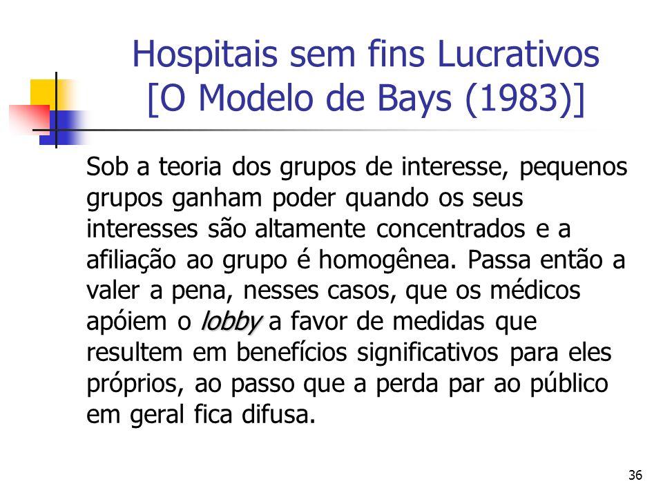36 Hospitais sem fins Lucrativos [O Modelo de Bays (1983)] lobby Sob a teoria dos grupos de interesse, pequenos grupos ganham poder quando os seus int