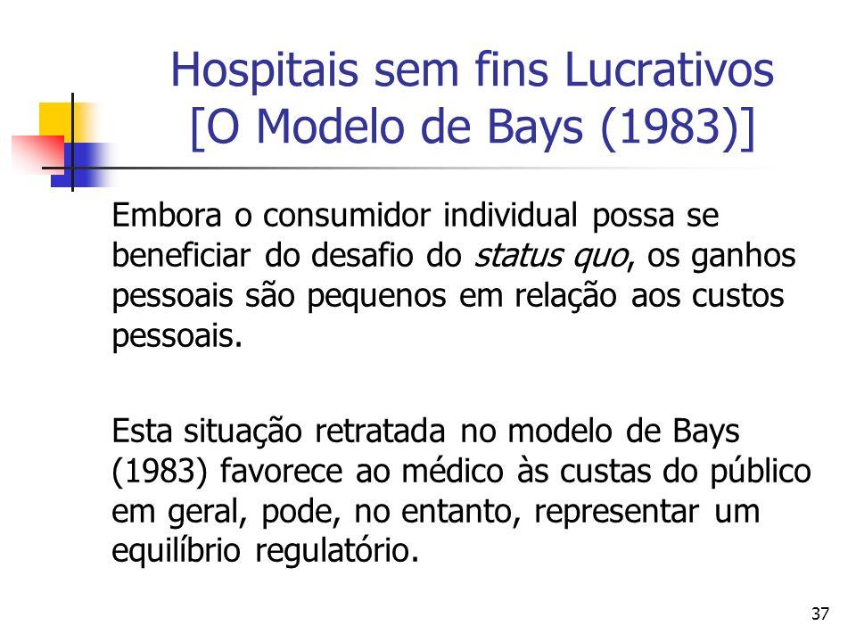 37 Hospitais sem fins Lucrativos [O Modelo de Bays (1983)] Embora o consumidor individual possa se beneficiar do desafio do status quo, os ganhos pess