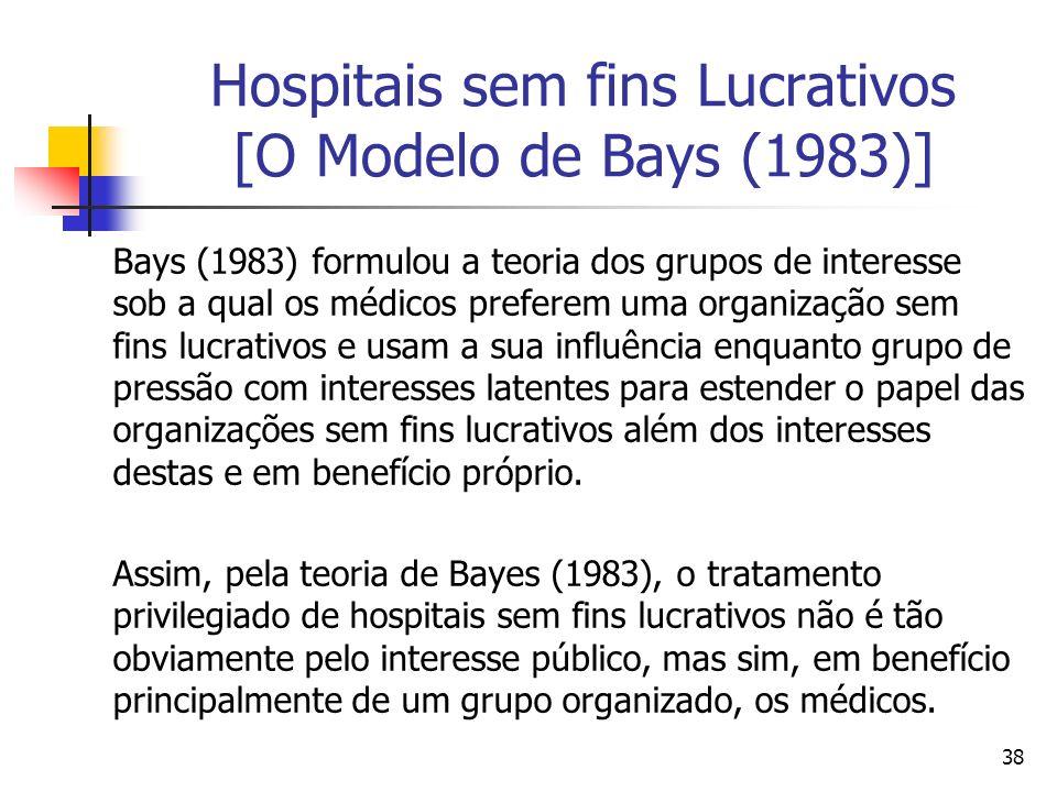 38 Hospitais sem fins Lucrativos [O Modelo de Bays (1983)] Bays (1983) formulou a teoria dos grupos de interesse sob a qual os médicos preferem uma or