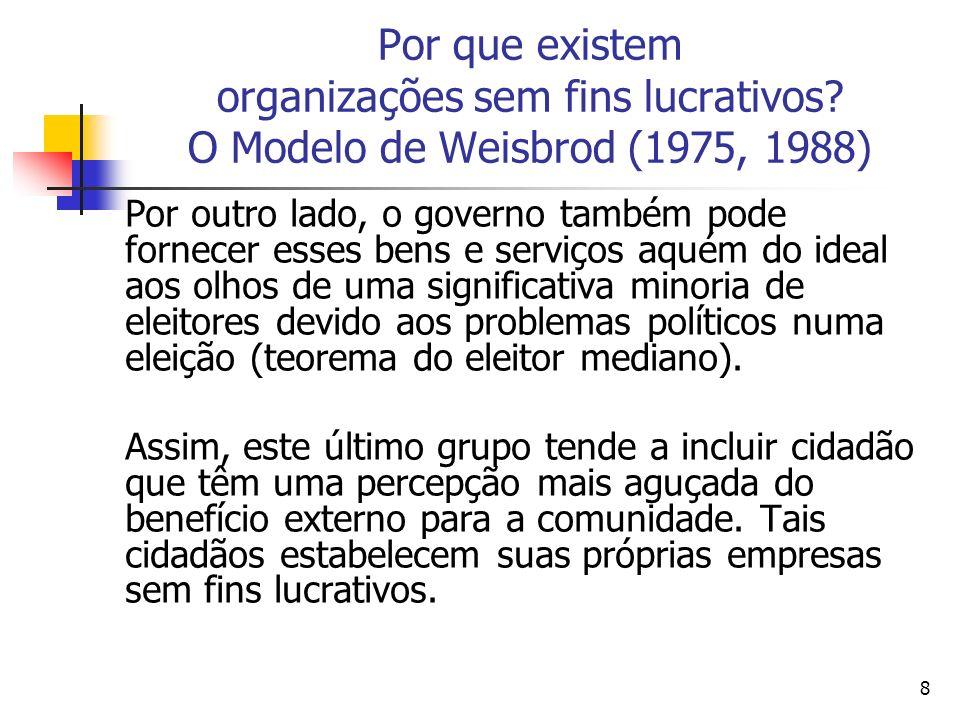 8 Por que existem organizações sem fins lucrativos? O Modelo de Weisbrod (1975, 1988) Por outro lado, o governo também pode fornecer esses bens e serv