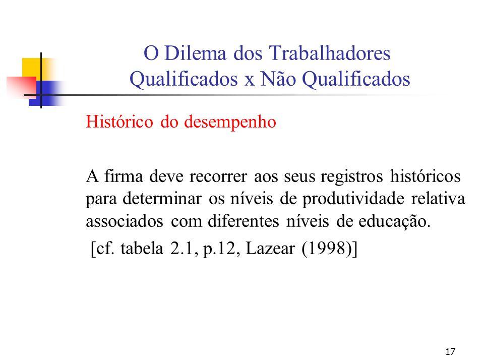 17 O Dilema dos Trabalhadores Qualificados x Não Qualificados Histórico do desempenho A firma deve recorrer aos seus registros históricos para determi