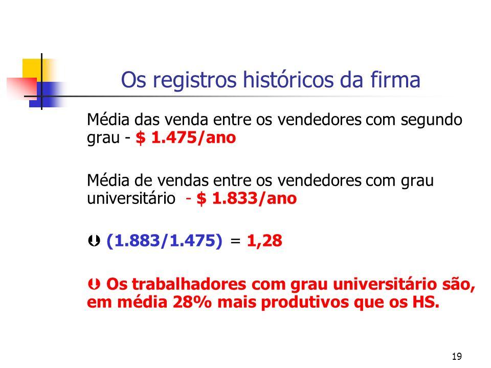 19 Os registros históricos da firma Média das venda entre os vendedores com segundo grau - $ 1.475/ano Média de vendas entre os vendedores com grau un