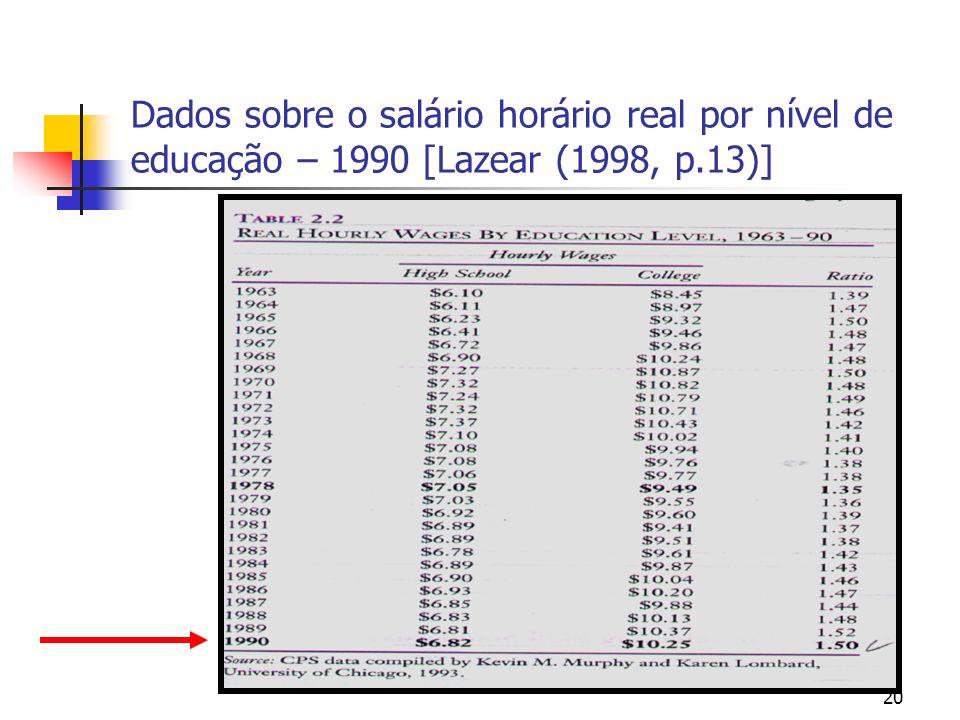 20 Dados sobre o salário horário real por nível de educação – 1990 [Lazear (1998, p.13)]