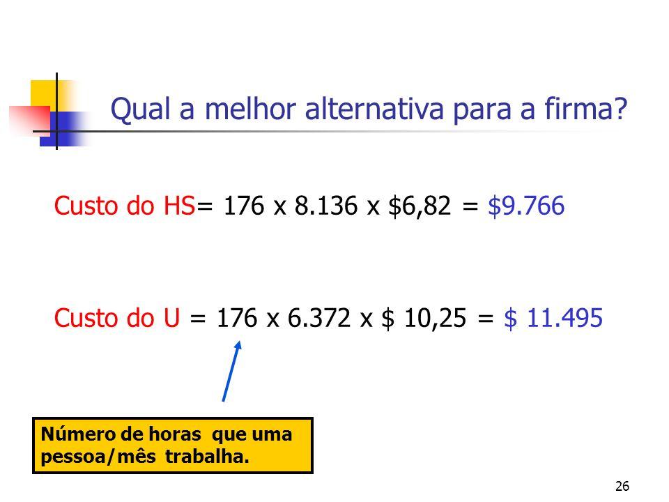 26 Qual a melhor alternativa para a firma? Custo do HS= 176 x 8.136 x $6,82 = $9.766 Custo do U = 176 x 6.372 x $ 10,25 = $ 11.495 Número de horas que