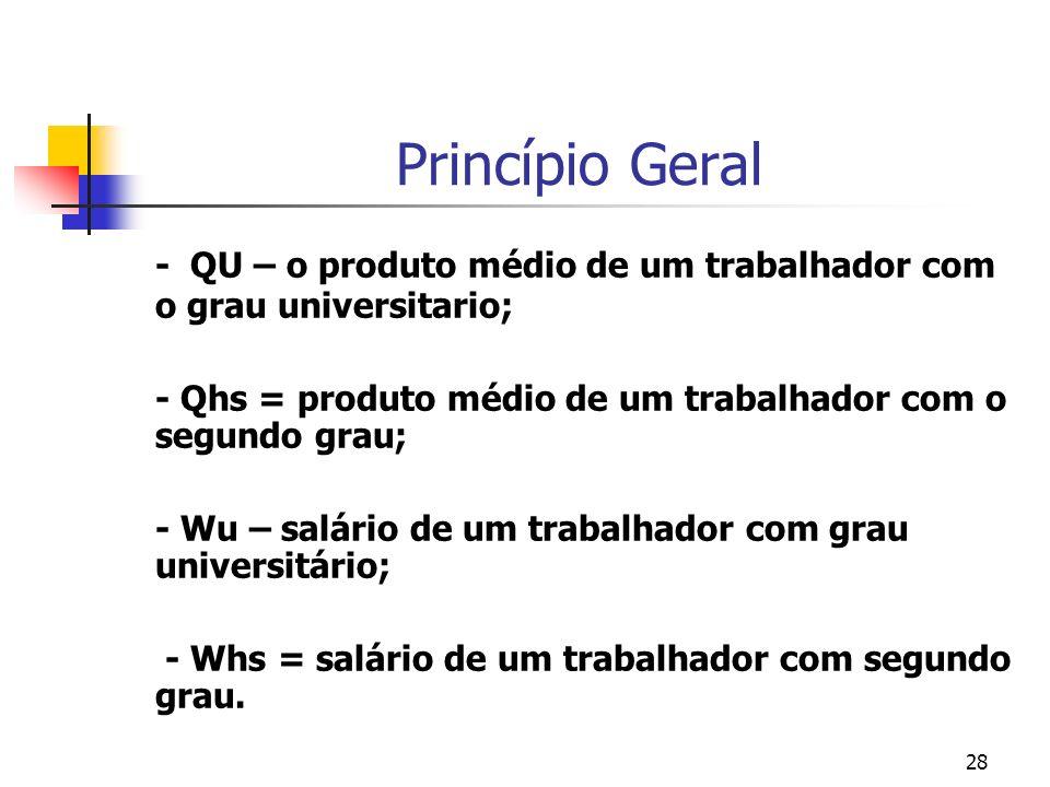 28 Princípio Geral - QU – o produto médio de um trabalhador com o grau universitario; - Qhs = produto médio de um trabalhador com o segundo grau; - Wu – salário de um trabalhador com grau universitário; - Whs = salário de um trabalhador com segundo grau.