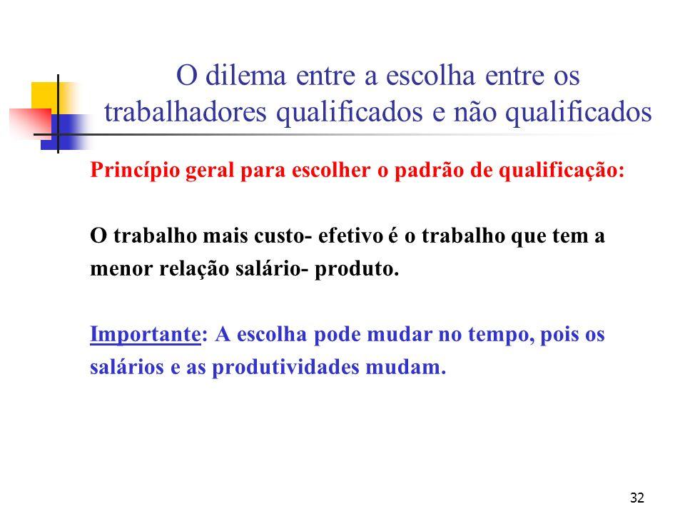 32 O dilema entre a escolha entre os trabalhadores qualificados e não qualificados Princípio geral para escolher o padrão de qualificação: O trabalho