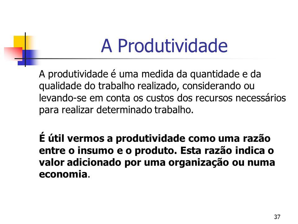 37 A Produtividade A produtividade é uma medida da quantidade e da qualidade do trabalho realizado, considerando ou levando-se em conta os custos dos recursos necessários para realizar determinado trabalho.
