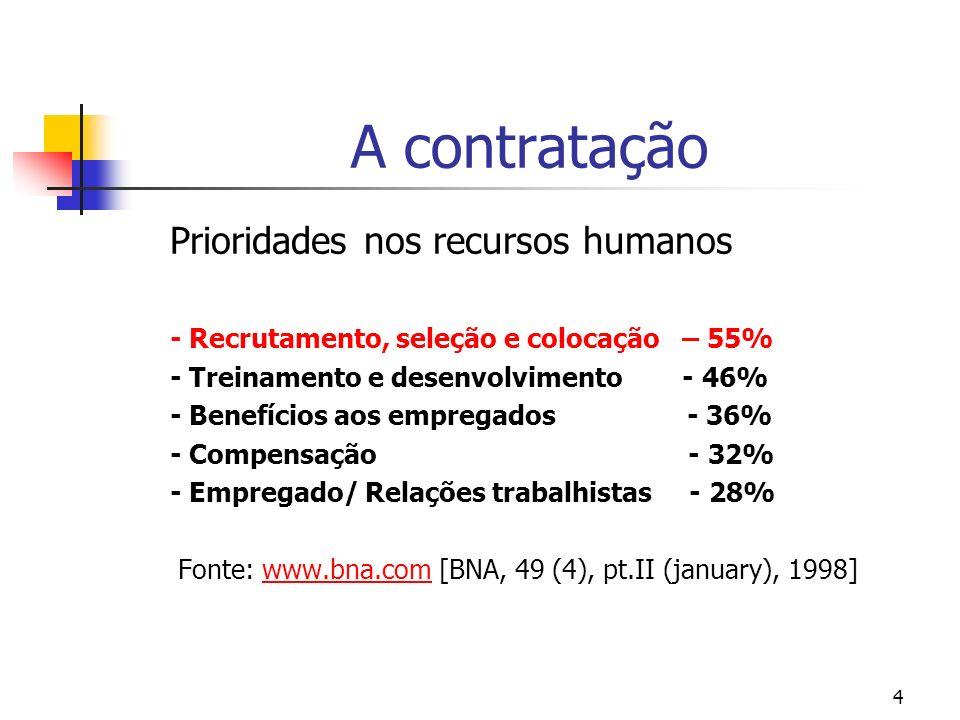 4 A contratação Prioridades nos recursos humanos - Recrutamento, seleção e colocação – 55% - Treinamento e desenvolvimento - 46% - Benefícios aos empregados - 36% - Compensação - 32% - Empregado/ Relações trabalhistas - 28% Fonte: www.bna.com [BNA, 49 (4), pt.II (january), 1998]www.bna.com