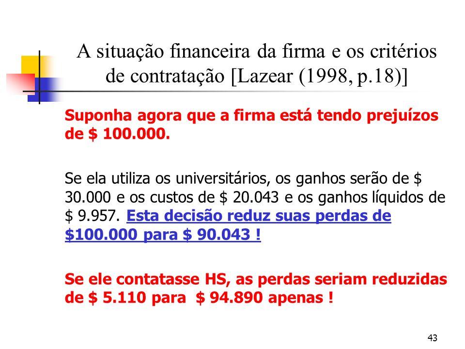 43 A situação financeira da firma e os critérios de contratação [Lazear (1998, p.18)] Suponha agora que a firma está tendo prejuízos de $ 100.000. Se