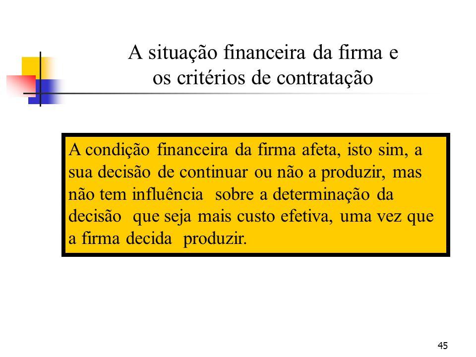 45 A situação financeira da firma e os critérios de contratação A condição financeira da firma afeta, isto sim, a sua decisão de continuar ou não a pr