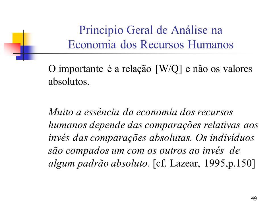 49 Principio Geral de Análise na Economia dos Recursos Humanos O importante é a relação [W/Q] e não os valores absolutos. Muito a essência da economia