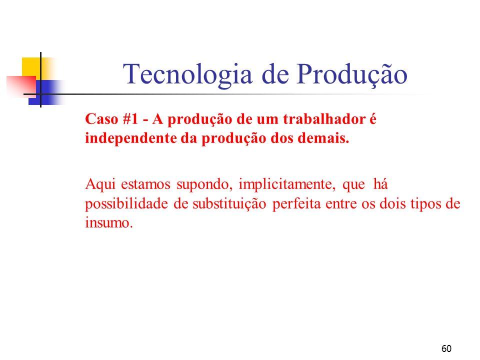 60 Tecnologia de Produção Caso #1 - A produção de um trabalhador é independente da produção dos demais. Aqui estamos supondo, implicitamente, que há p