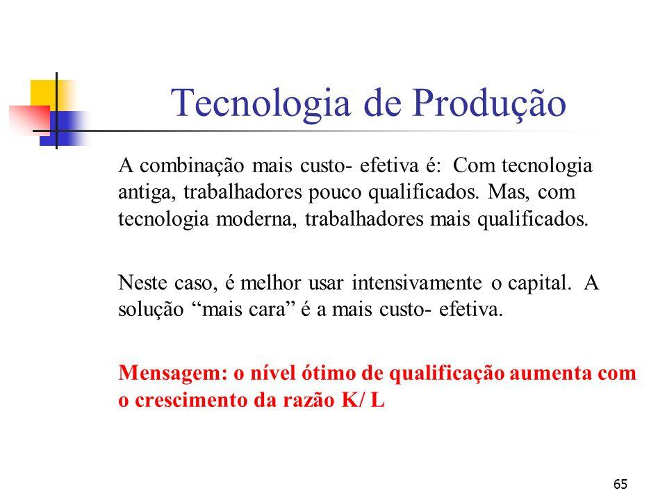65 Tecnologia de Produção A combinação mais custo- efetiva é: Com tecnologia antiga, trabalhadores pouco qualificados. Mas, com tecnologia moderna, tr