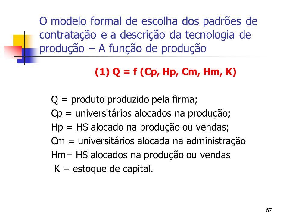 67 O modelo formal de escolha dos padrões de contratação e a descrição da tecnologia de produção – A função de produção (1) Q = f (Cp, Hp, Cm, Hm, K) Q = produto produzido pela firma; Cp = universitários alocados na produção; Hp = HS alocado na produção ou vendas; Cm = universitários alocada na administração Hm= HS alocados na produção ou vendas K = estoque de capital.