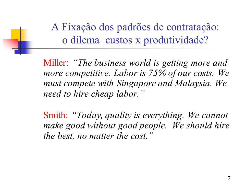 7 A Fixação dos padrões de contratação: o dilema custos x produtividade? Miller: The business world is getting more and more competitive. Labor is 75%