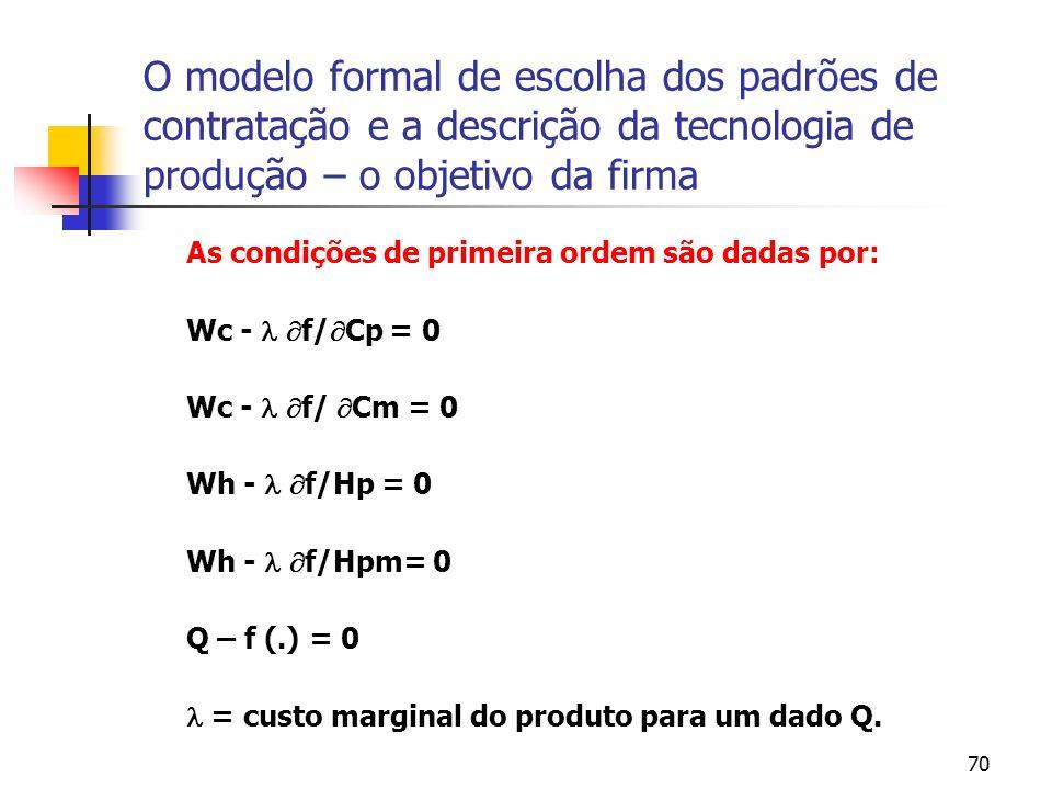 70 O modelo formal de escolha dos padrões de contratação e a descrição da tecnologia de produção – o objetivo da firma As condições de primeira ordem são dadas por: Wc - f/ Cp = 0 Wc - f/ Cm = 0 Wh - f/Hp = 0 Wh - f/Hpm= 0 Q – f (.) = 0 = custo marginal do produto para um dado Q.