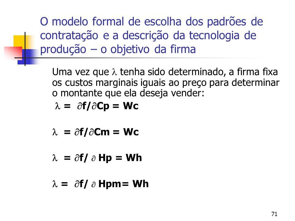71 O modelo formal de escolha dos padrões de contratação e a descrição da tecnologia de produção – o objetivo da firma Uma vez que tenha sido determinado, a firma fixa os custos marginais iguais ao preço para determinar o montante que ela deseja vender: = f/ Cp = Wc = f/ Cm = Wc = f/ Hp = Wh = f/ Hpm= Wh