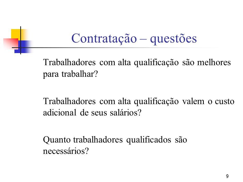 9 Contratação – questões Trabalhadores com alta qualificação são melhores para trabalhar? Trabalhadores com alta qualificação valem o custo adicional