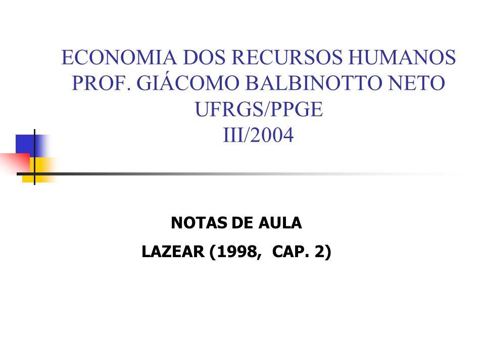 ECONOMIA DOS RECURSOS HUMANOS PROF. GIÁCOMO BALBINOTTO NETO UFRGS/PPGE III/2004 NOTAS DE AULA LAZEAR (1998, CAP. 2)