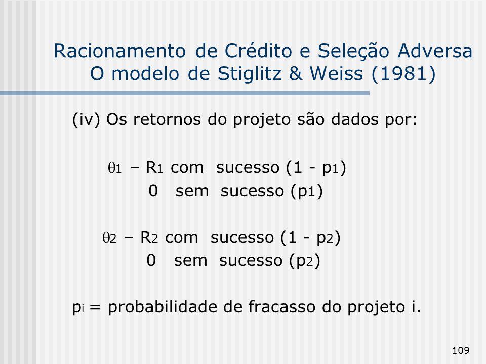 109 Racionamento de Crédito e Seleção Adversa O modelo de Stiglitz & Weiss (1981) (iv) Os retornos do projeto são dados por: 1 – R 1 com sucesso (1 - p 1 ) 0 sem sucesso (p 1 ) 2 – R 2 com sucesso (1 - p 2 ) 0 sem sucesso (p 2 ) p i = probabilidade de fracasso do projeto i.