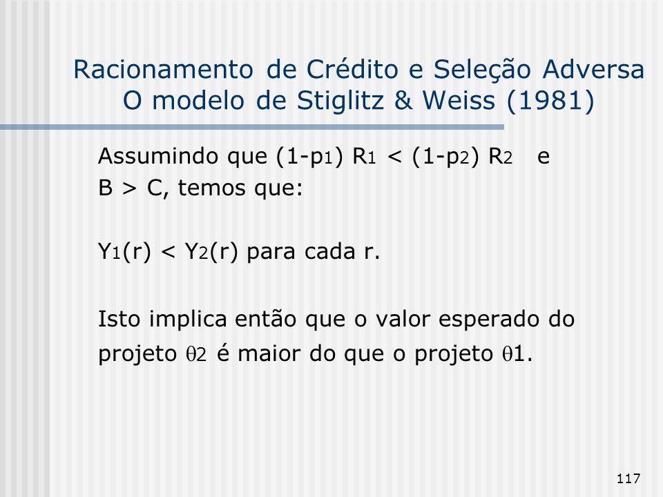117 Racionamento de Crédito e Seleção Adversa O modelo de Stiglitz & Weiss (1981) Assumindo que (1-p 1 ) R 1 < (1-p 2 ) R 2 e B > C, temos que: Y 1 (r) < Y 2 (r) para cada r.