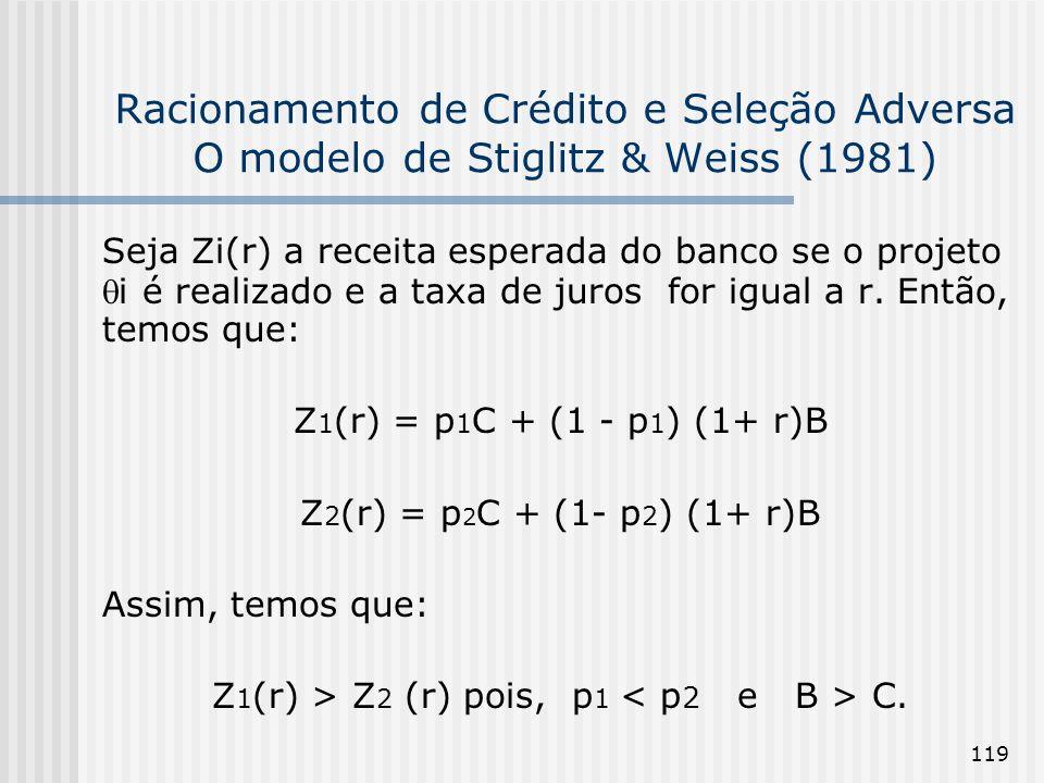 119 Racionamento de Crédito e Seleção Adversa O modelo de Stiglitz & Weiss (1981) Seja Zi(r) a receita esperada do banco se o projetoi é realizado e a