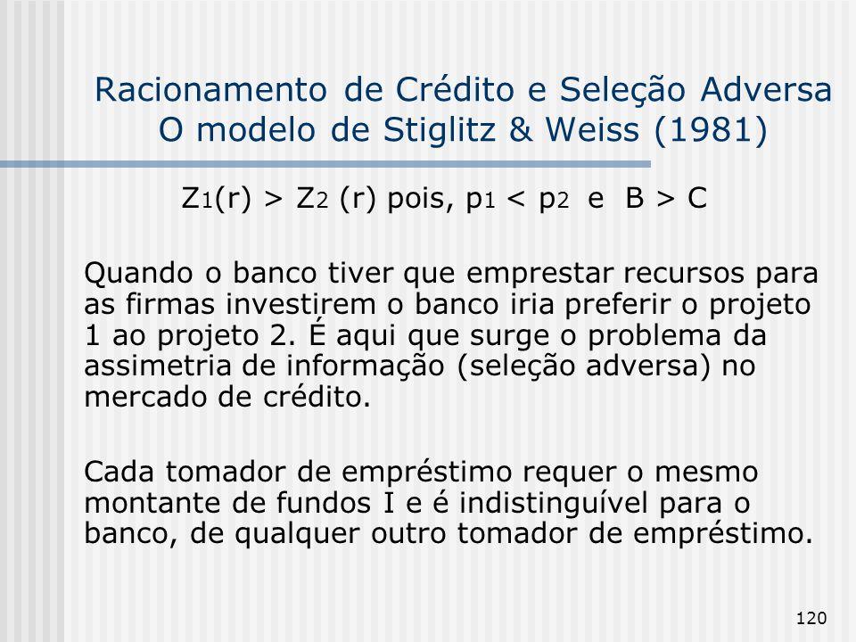 120 Racionamento de Crédito e Seleção Adversa O modelo de Stiglitz & Weiss (1981) Z 1 (r) > Z 2 (r) pois, p 1 C Quando o banco tiver que emprestar rec