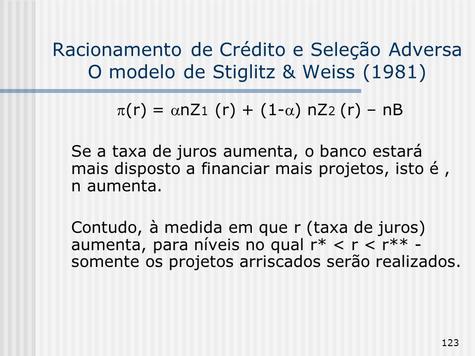 123 Racionamento de Crédito e Seleção Adversa O modelo de Stiglitz & Weiss (1981) (r) = nZ 1 (r) + (1-) nZ 2 (r) – nB Se a taxa de juros aumenta, o banco estará mais disposto a financiar mais projetos, isto é, n aumenta.