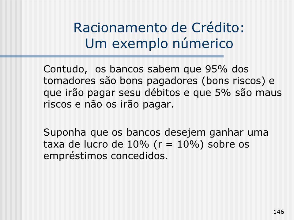 146 Racionamento de Crédito: Um exemplo númerico Contudo, os bancos sabem que 95% dos tomadores são bons pagadores (bons riscos) e que irão pagar sesu débitos e que 5% são maus riscos e não os irão pagar.