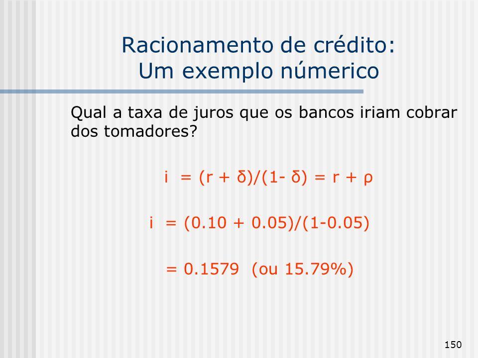 150 Racionamento de crédito: Um exemplo númerico Qual a taxa de juros que os bancos iriam cobrar dos tomadores? i = (r + δ)/(1- δ) = r + ρ i = (0.10 +