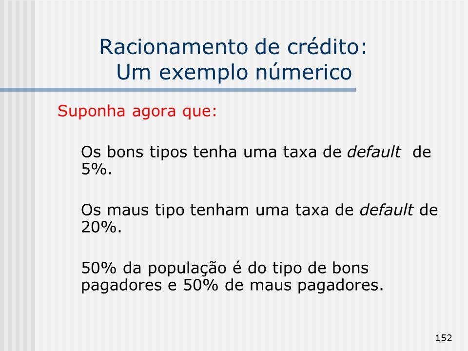 152 Racionamento de crédito: Um exemplo númerico Suponha agora que: Os bons tipos tenha uma taxa de default de 5%. Os maus tipo tenham uma taxa de def