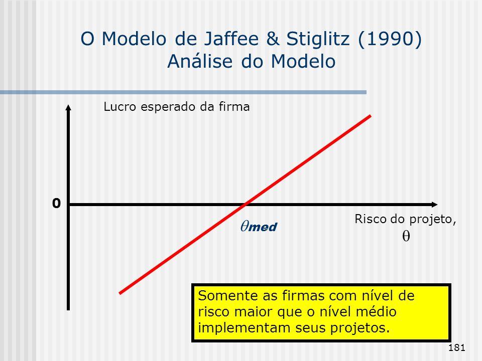 181 O Modelo de Jaffee & Stiglitz (1990) Análise do Modelo med Risco do projeto, Lucro esperado da firma 0 Somente as firmas com nível de risco maior que o nível médio implementam seus projetos.