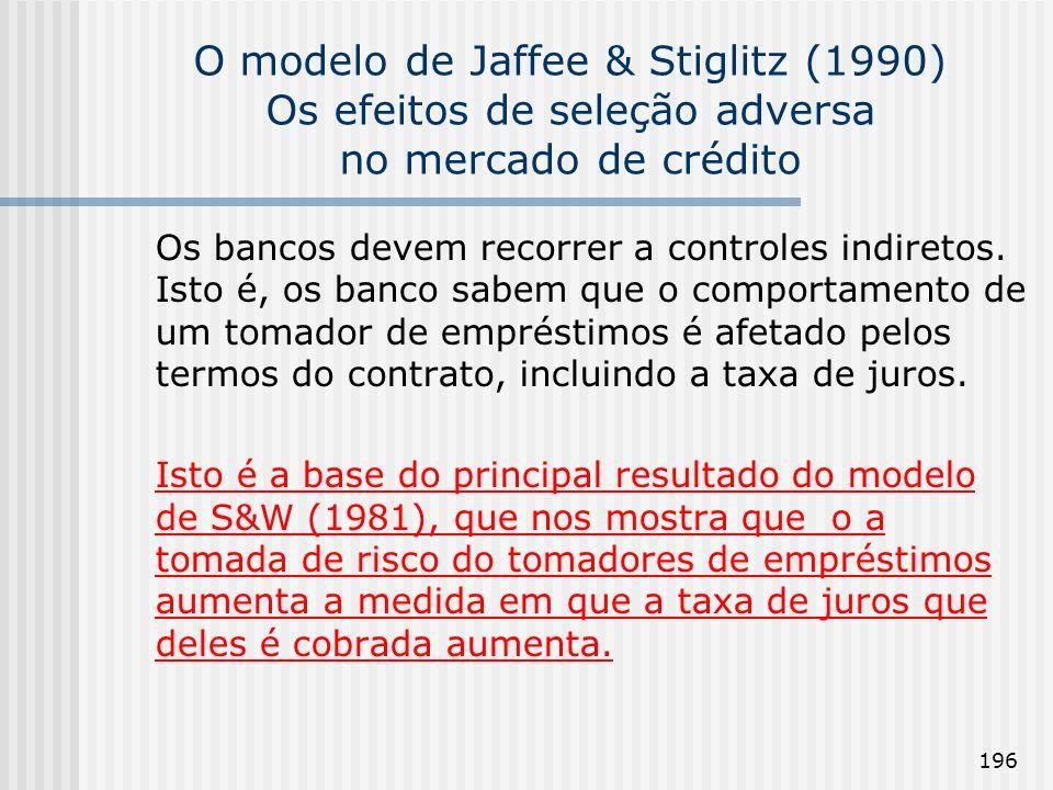 196 O modelo de Jaffee & Stiglitz (1990) Os efeitos de seleção adversa no mercado de crédito Os bancos devem recorrer a controles indiretos. Isto é, o