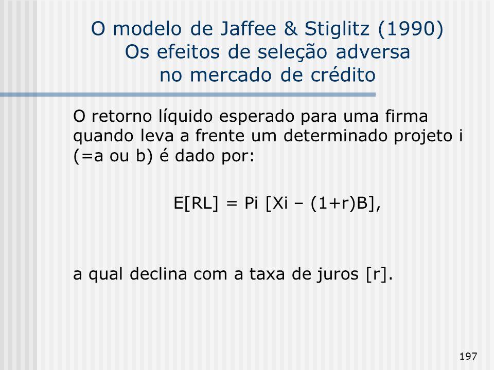 197 O modelo de Jaffee & Stiglitz (1990) Os efeitos de seleção adversa no mercado de crédito O retorno líquido esperado para uma firma quando leva a frente um determinado projeto i (=a ou b) é dado por: E[RL] = Pi [Xi – (1+r)B], a qual declina com a taxa de juros [r].