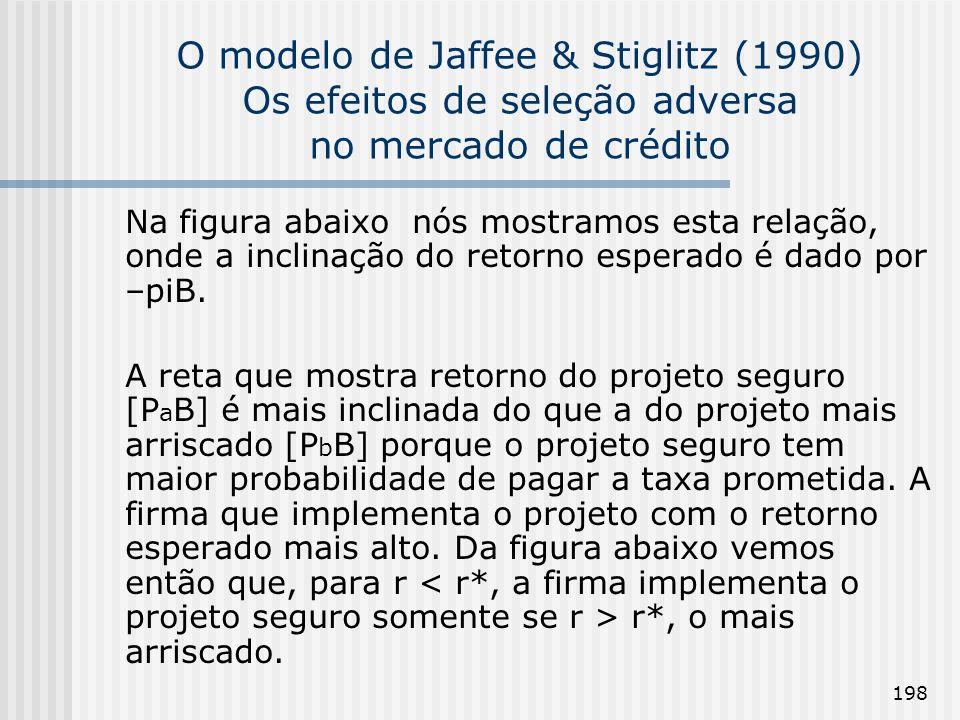 198 O modelo de Jaffee & Stiglitz (1990) Os efeitos de seleção adversa no mercado de crédito Na figura abaixo nós mostramos esta relação, onde a inclinação do retorno esperado é dado por –piB.