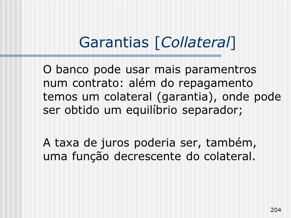 204 Garantias [Collateral] O banco pode usar mais paramentros num contrato: além do repagamento temos um colateral (garantia), onde pode ser obtido um equilíbrio separador; A taxa de juros poderia ser, também, uma função decrescente do colateral.