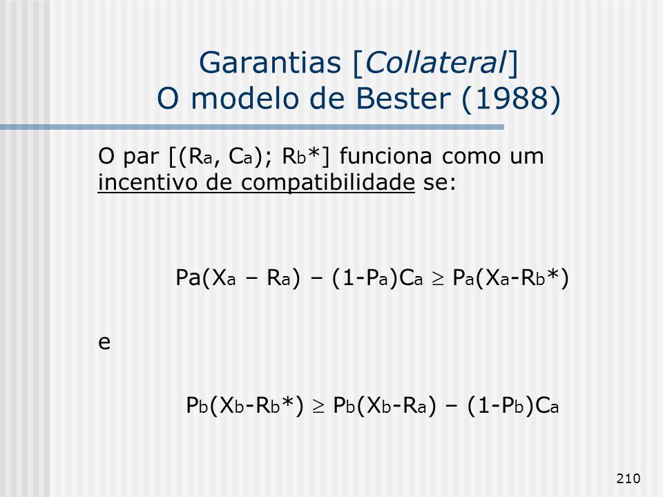 210 Garantias [Collateral] O modelo de Bester (1988) O par [(R a, C a ); R b *] funciona como um incentivo de compatibilidade se: Pa(X a – R a ) – (1-P a )C a P a (X a -R b *) e P b (X b -R b *) P b (X b -R a ) – (1-P b )C a