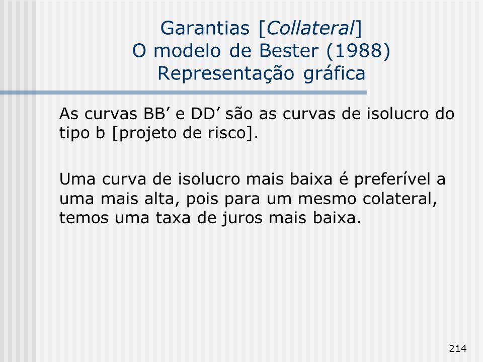 214 Garantias [Collateral] O modelo de Bester (1988) Representação gráfica As curvas BB e DD são as curvas de isolucro do tipo b [projeto de risco].