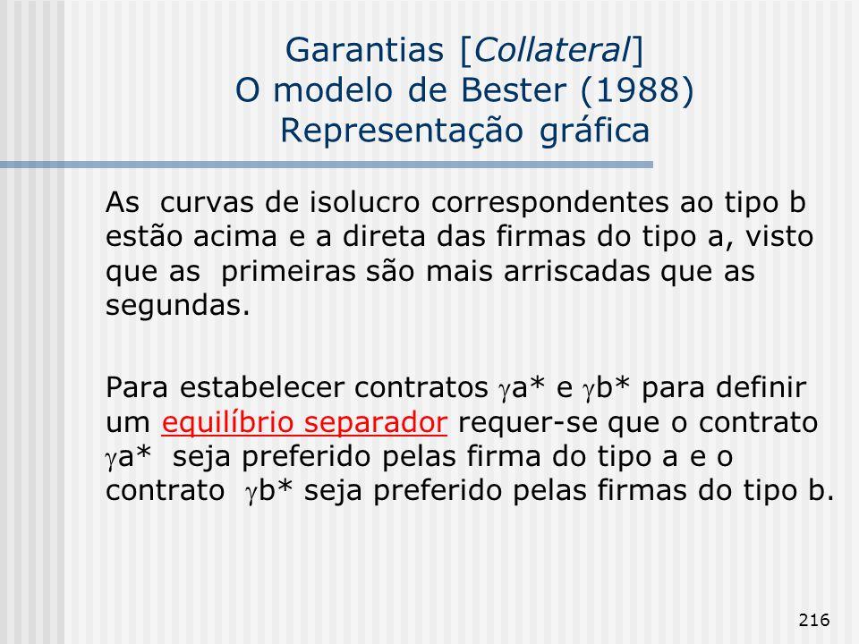 216 Garantias [Collateral] O modelo de Bester (1988) Representação gráfica As curvas de isolucro correspondentes ao tipo b estão acima e a direta das