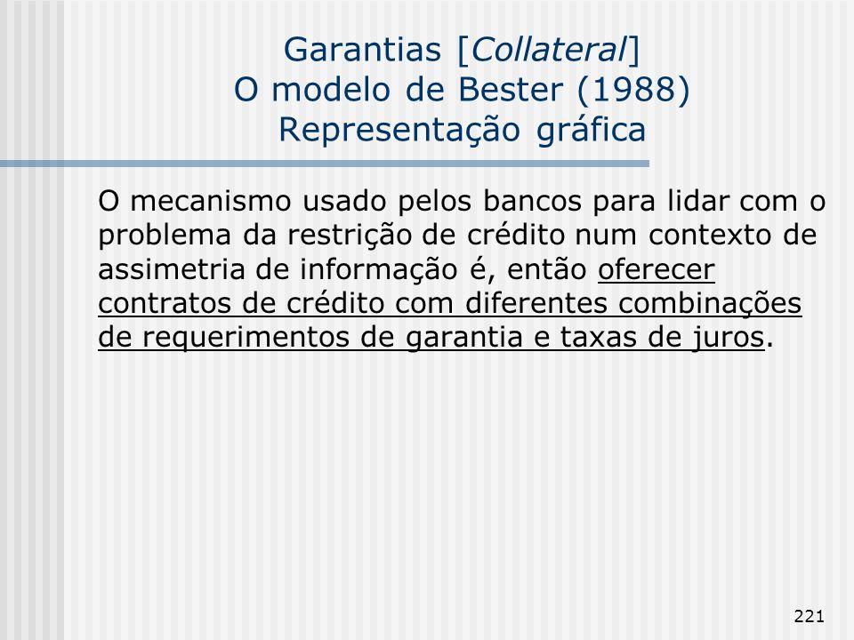221 Garantias [Collateral] O modelo de Bester (1988) Representação gráfica O mecanismo usado pelos bancos para lidar com o problema da restrição de crédito num contexto de assimetria de informação é, então oferecer contratos de crédito com diferentes combinações de requerimentos de garantia e taxas de juros.
