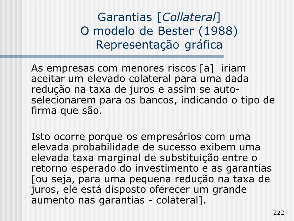 222 Garantias [Collateral] O modelo de Bester (1988) Representação gráfica As empresas com menores riscos [a] iriam aceitar um elevado colateral para uma dada redução na taxa de juros e assim se auto- selecionarem para os bancos, indicando o tipo de firma que são.