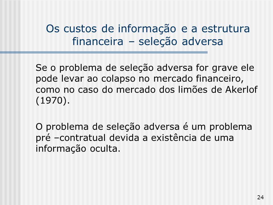 24 Os custos de informação e a estrutura financeira – seleção adversa Se o problema de seleção adversa for grave ele pode levar ao colapso no mercado financeiro, como no caso do mercado dos limões de Akerlof (1970).