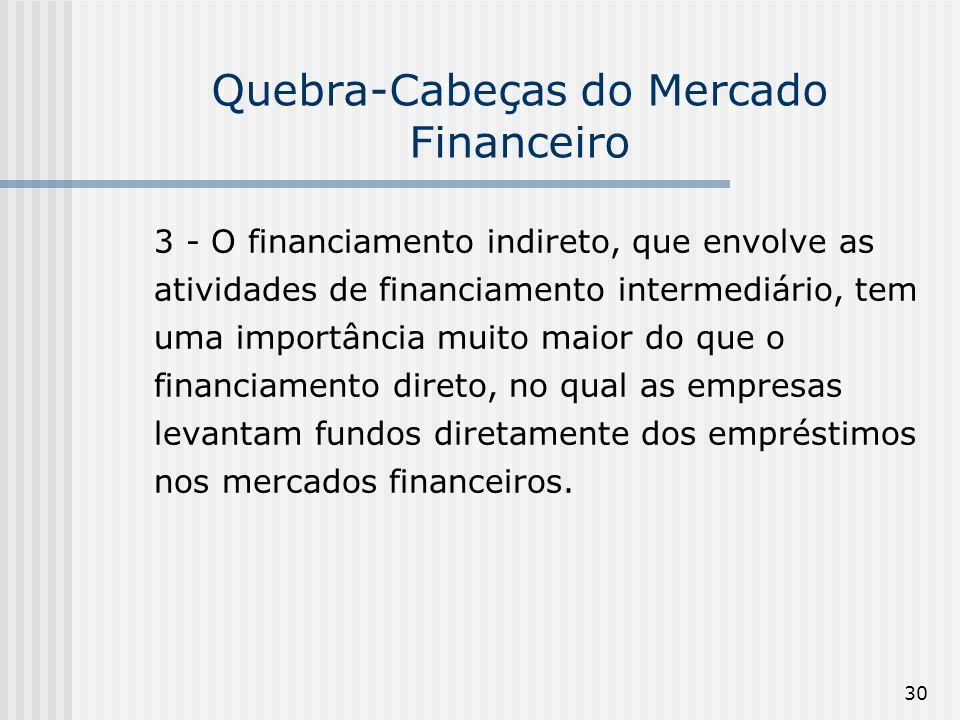 30 Quebra-Cabeças do Mercado Financeiro 3 - O financiamento indireto, que envolve as atividades de financiamento intermediário, tem uma importância muito maior do que o financiamento direto, no qual as empresas levantam fundos diretamente dos empréstimos nos mercados financeiros.