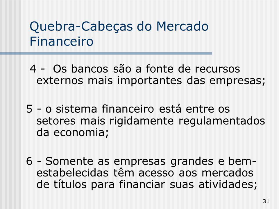 31 Quebra-Cabeças do Mercado Financeiro 4 - Os bancos são a fonte de recursos externos mais importantes das empresas; 5 - o sistema financeiro está entre os setores mais rigidamente regulamentados da economia; 6 - Somente as empresas grandes e bem- estabelecidas têm acesso aos mercados de títulos para financiar suas atividades;