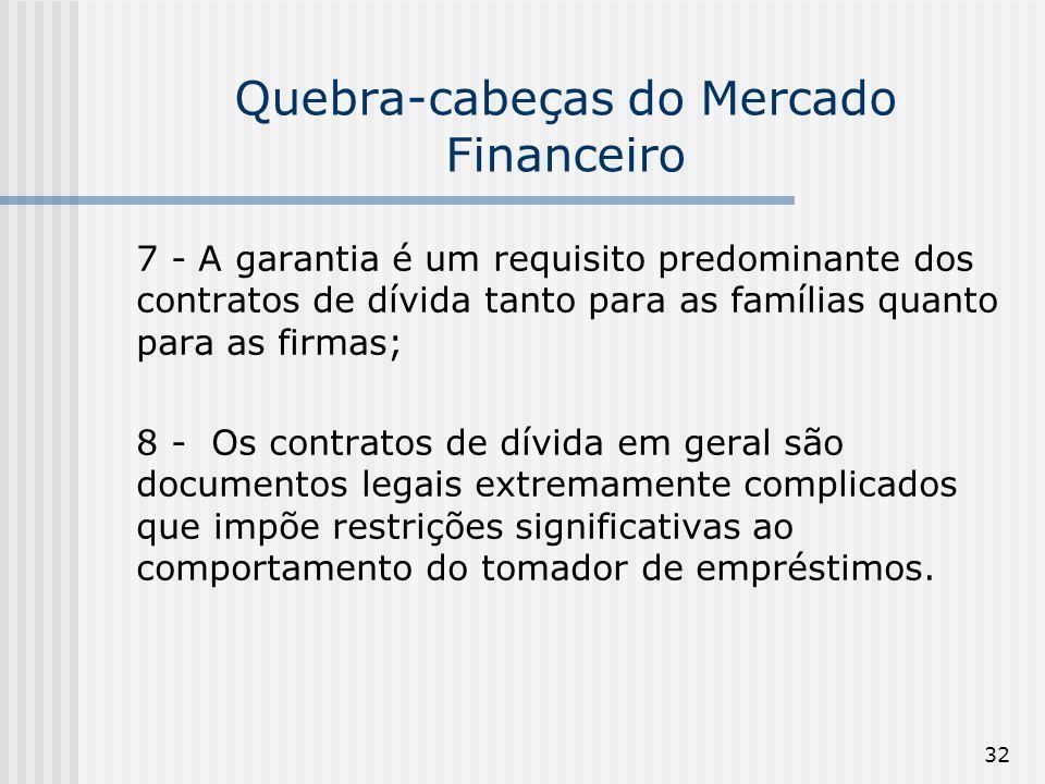 32 Quebra-cabeças do Mercado Financeiro 7 - A garantia é um requisito predominante dos contratos de dívida tanto para as famílias quanto para as firmas; 8 - Os contratos de dívida em geral são documentos legais extremamente complicados que impõe restrições significativas ao comportamento do tomador de empréstimos.