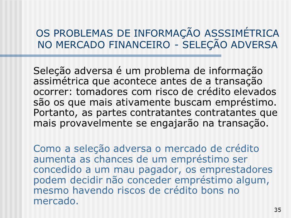 35 OS PROBLEMAS DE INFORMAÇÃO ASSSIMÉTRICA NO MERCADO FINANCEIRO - SELEÇÃO ADVERSA Seleção adversa é um problema de informação assimétrica que acontec